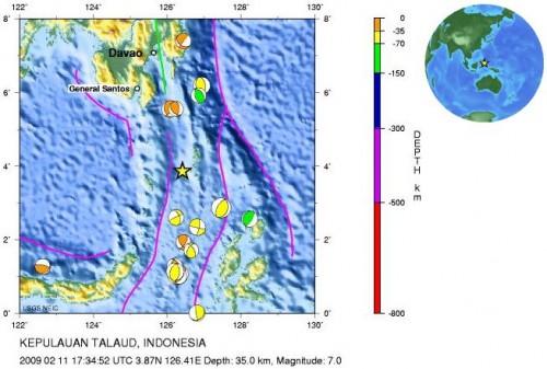 USGS Data