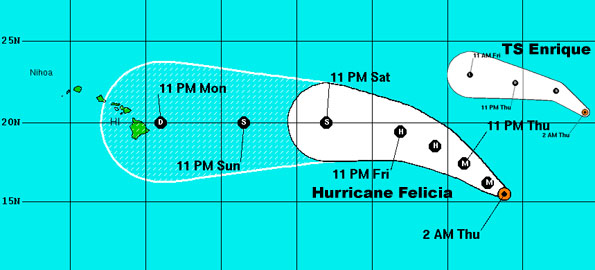 Felicia has winds near 140 mph with higher gusts and is expected to weaken Thursday (Aug 6). Felicia is moving northwest near 12 mph with hurricane force winds extend up to 40 miles from center, tropical storm force winds 155 miles from center.