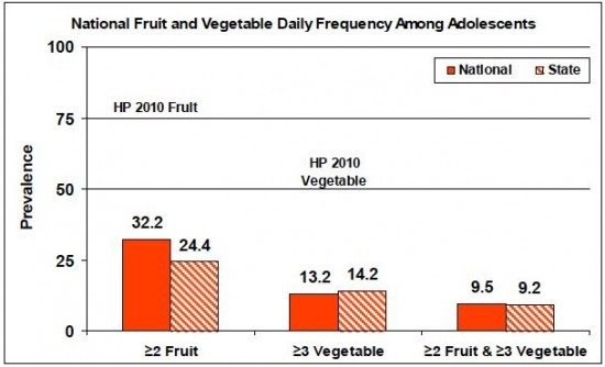 fruits-veggies-table2