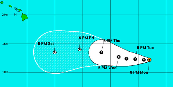The National Weather Service in Honolulu reports that Tropical Depression Six-E is about 1,600 mile East-Southeast of Hilo and is moving West at nine miles per hour.