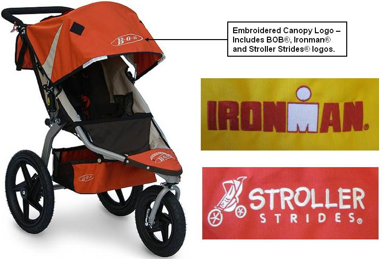 About 411,700 strollers in the United States and 27,000 in Canada (357,000 units were recalled in February 2011 due to strangulation hazard posed by canopy drawstring) The firm has received six reports of children mouthing the detached patch. Gagging and choking were reported in two incidents.