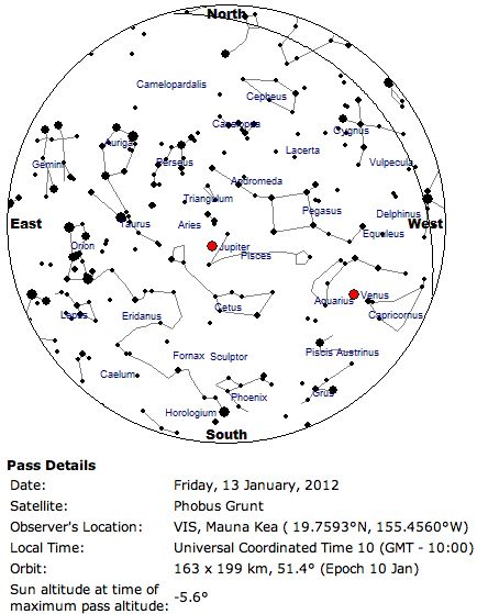 This chart above shows the path of the satellite (the line in the upper right) across the sky Please note that East and West are NOT the 'wrong way round' if you hold the chart over your head to correspond to the view of the sky.