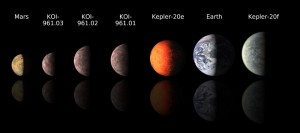 The planets KOI-961 are lined up with Mars, Earth and two other recently discovered near-Earth-sized exoplanets for size comparison. Illustration courtesy of Caltech