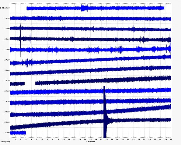 Seismic recording of the earthquake from Puna. USGS readout.