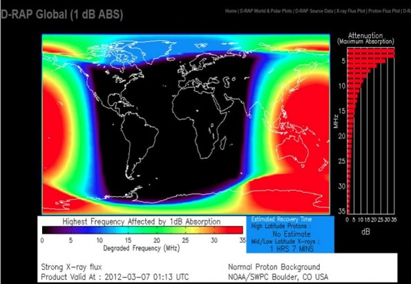 Space Weather Prediction Center image shows the effects of solar flares on the ionosphere, thus affecting communications.