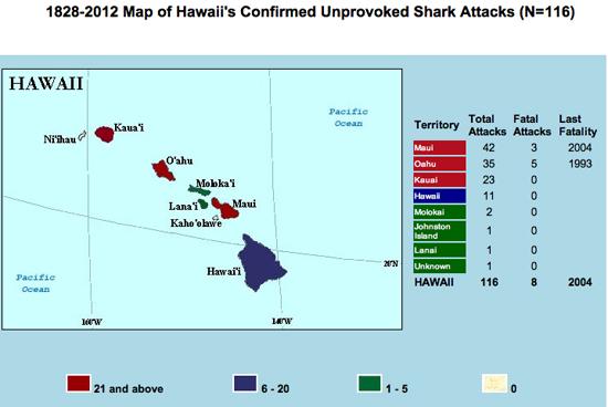 HawaiiSharkAttacks1828-2012