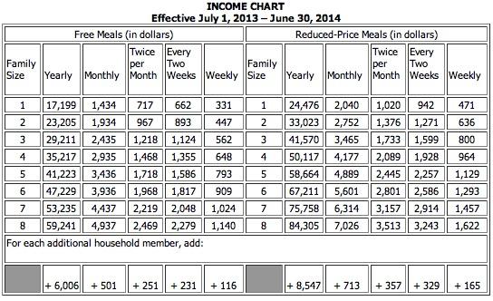 income-chart-544