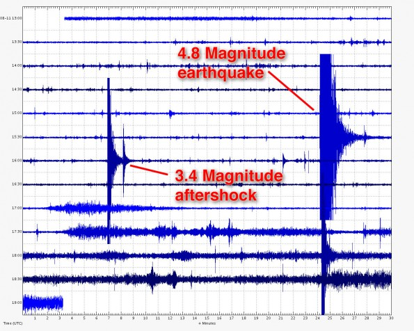 Seismic activity recorded by the USGS/HVO Sunday, August 11, 2013 with labels added by Hawaii 24/7 staff. Recording is left to right, top to bottom in chronological order.