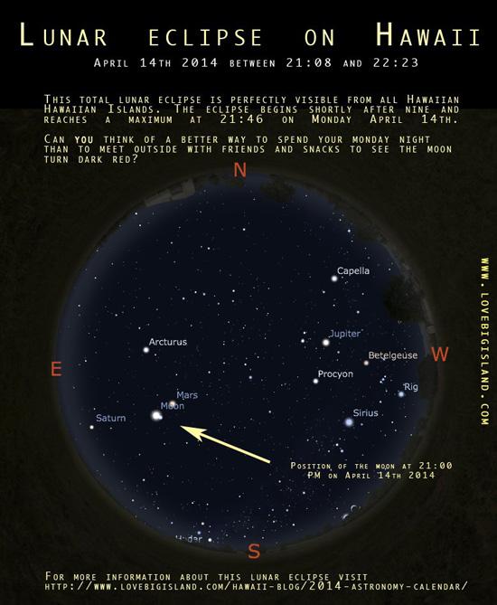 LunarEclipseMap20140414
