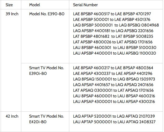 Model and serial numbers are printed on a label on the back of the television.
