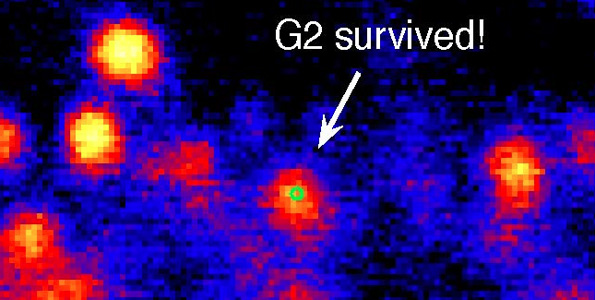 An image from W. M. Keck Observatory near infrared data shows that G2 survived its closest approach to the black hole and continues happily on its orbit. The green circle just to its right depicts the location of the invisible supermassive black hole. (Image courtesy of Andrea Ghez, Gunther Witzel | UCLA Galactic Center Group | W.M. Keck Observatory)