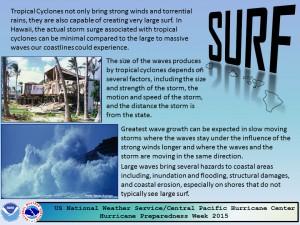 NOAA Storm Surf Info