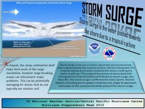 NOAA Storm Surge Info