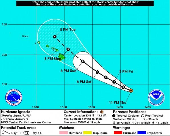 Central Pacific Hurricane Center 11 p.m. HST Thursday, August 27, 2015 Ignacio track update.