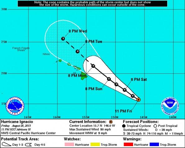 Central Pacific Hurricane Center 11 p.m. HST Sunday, August 30, 2015 Ignacio track update.