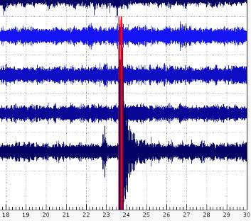 Seismic graph of the 12:23 p.m. 3.9 magnitude quake Wednesday, December 16, 2015.