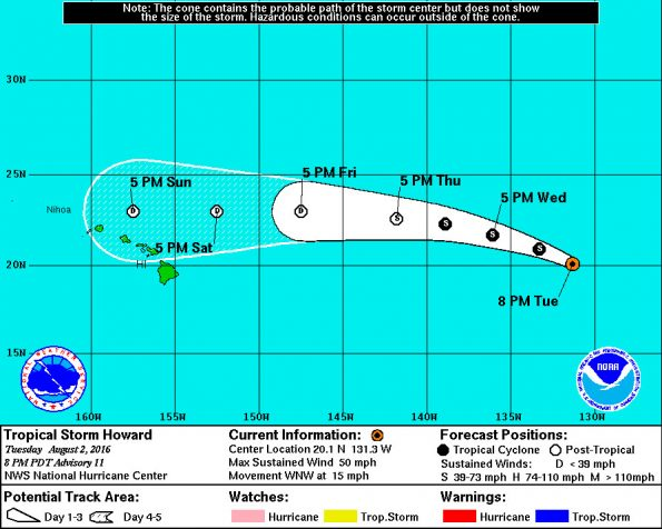 Forecast track for Tropical Storm Howard. Updated at 8 p.m. PDT (5 p.m. HST Tuesday, August 2, 2016).