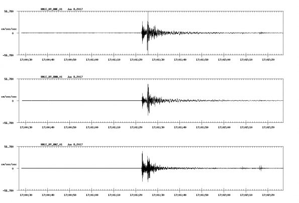 Seismic waveform recorded at Mauna Loa Estates of an earthquake event at 7:01 a.m. HST, Thursday, June 8, 2017.