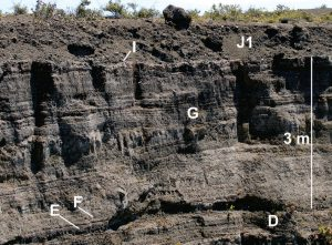Example of the Keanakāko'i Tephra sequence exposed on the southeast side of Kīlauea Volcano's summit caldera showing some of the identified units labeled with the revised nomenclature scheme. USGS photo by D. Swanson.
