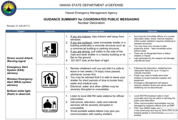 Nuclear detonation guidance from Hawaii Department of Emergency Management.