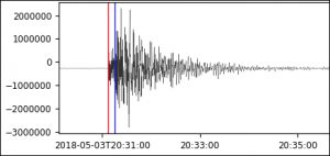 Seismic waveform of the 10:31 a.m. HST May 3, 2018 temblor.