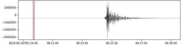 Seismic waveform of quake at 2:24 p.m. HST Tuesday, June 19, 2018.