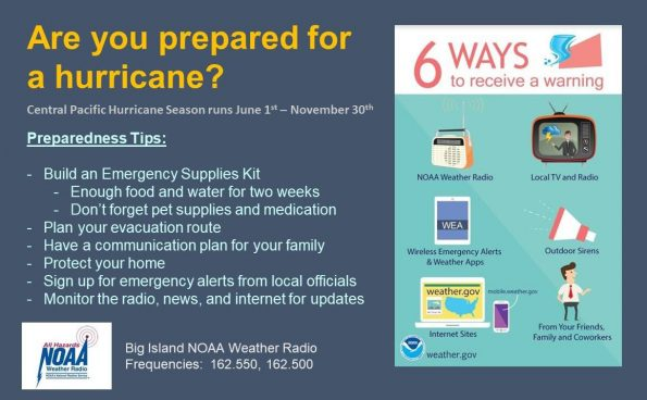 NOAA Hurricane Preparedness