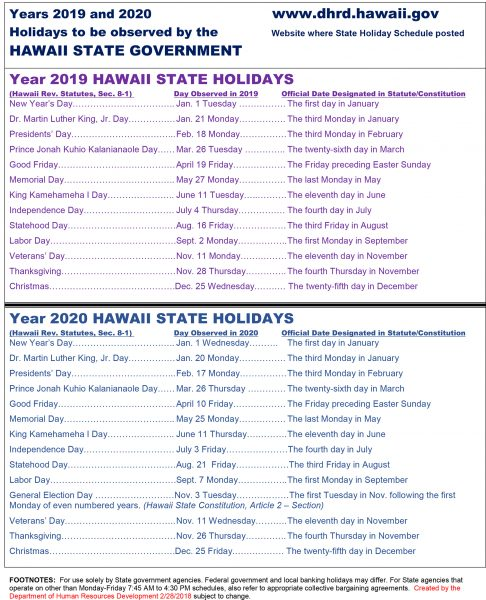 Hawaii State Holidays for 2019-2020