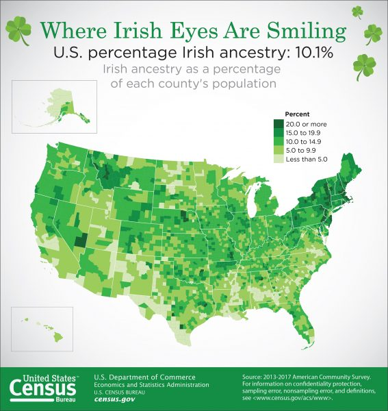 Percentage of Irish-Americans in the states.